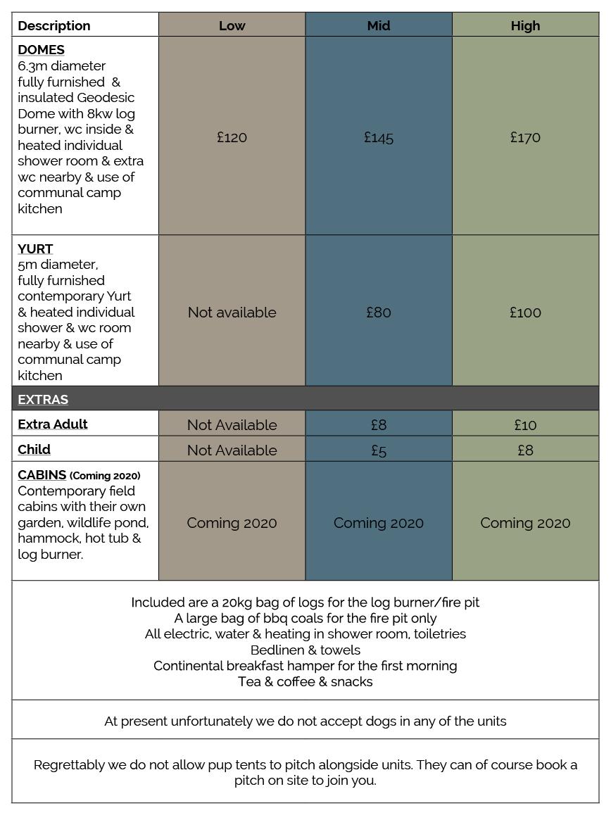 Glampsite-Prices-2019