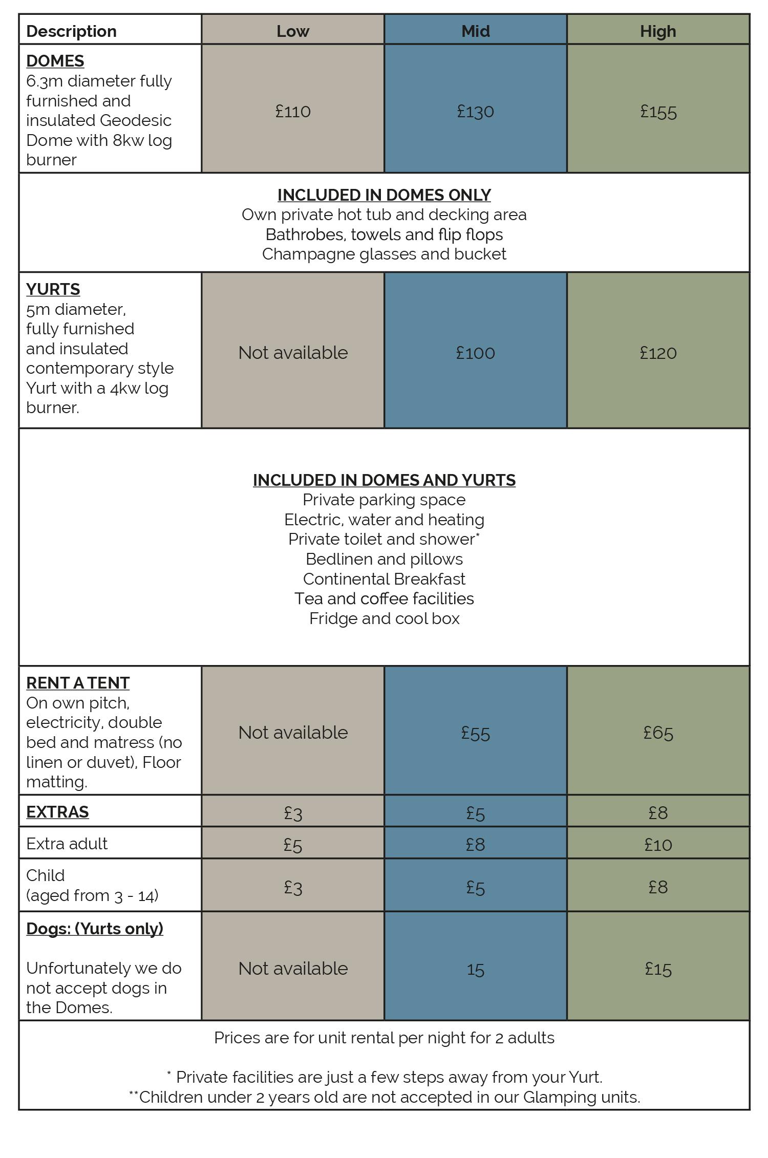 Glampsite-Prices