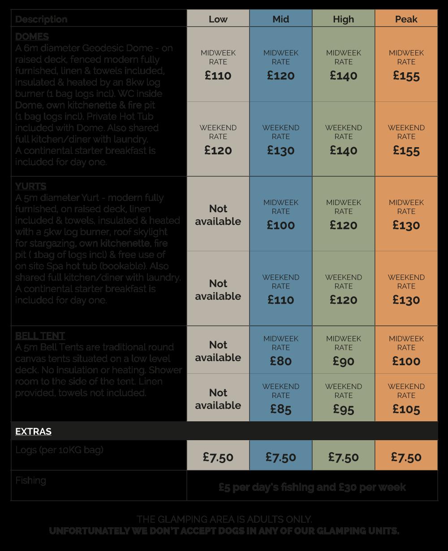 Glamping Prices